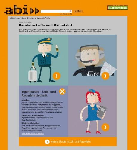 Interaktive Grafik zu Berufen im Luftverkehr.